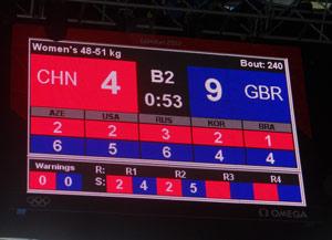 olympic score