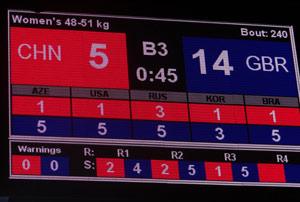 olympic score 2